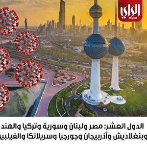 مستعد لتوصيل طلبات او أشخاص لجميع المناطق في الكويت 55499798 واتساب